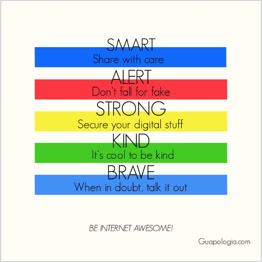BE INTERNET AWESOME with Google | Guapología